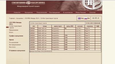 Прикрепленное изображение: Аукцион СоюзПушнина. Январь 2014.2.jpg