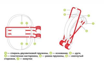 Прикрепленное изображение: beskrestovinnyy_tarelochnyy_kapkan_g-2.jpg