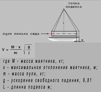Прикрепленное изображение: mayatnik.jpg