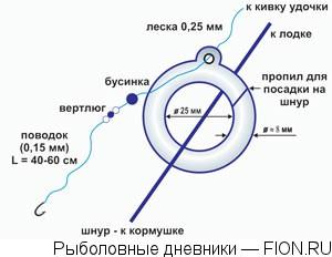 Прикрепленное изображение: 465e6505d97b26c27ab386aefeafa055.jpg